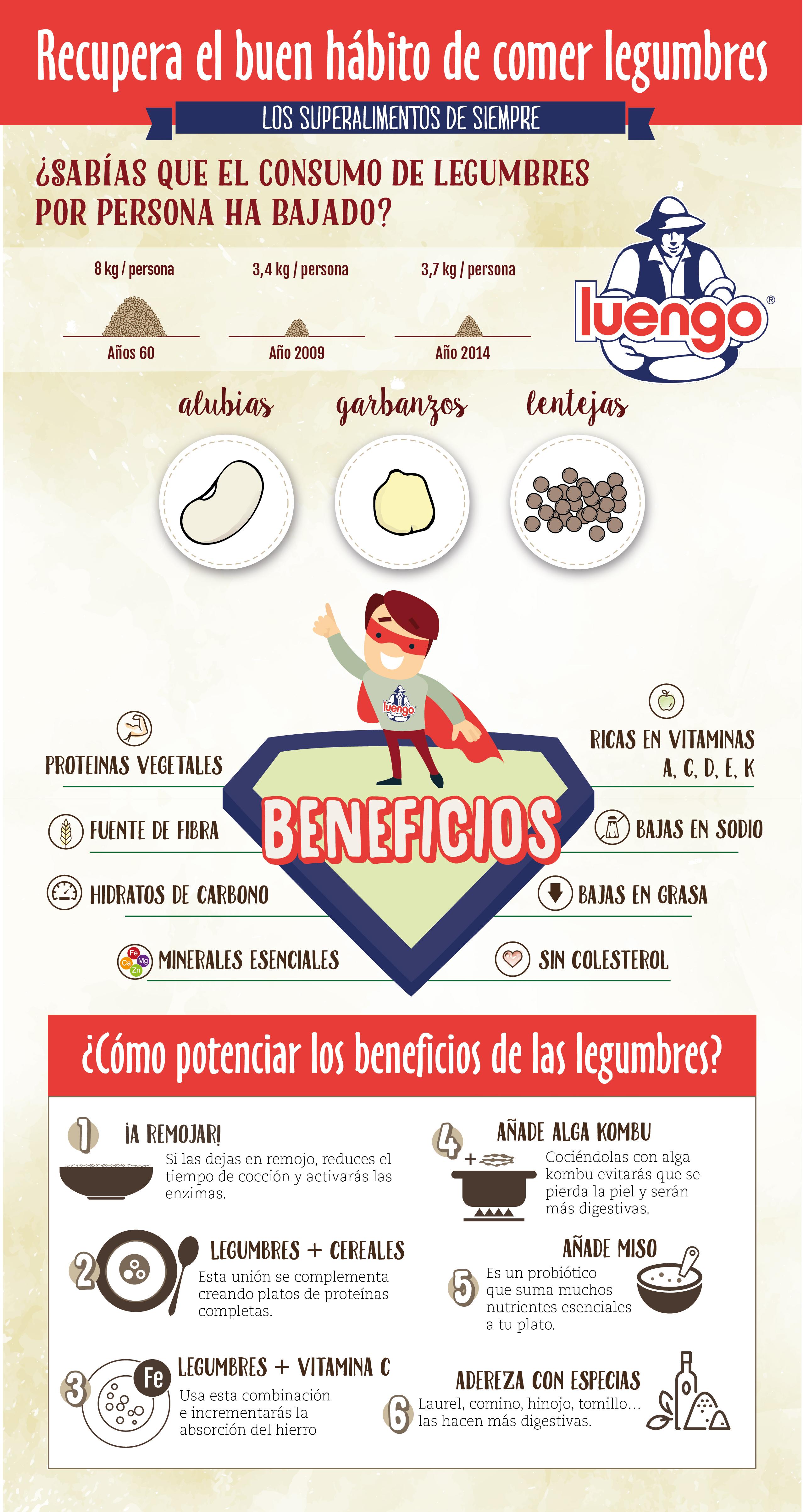 recupera el buen habito de comer legumbres infografia